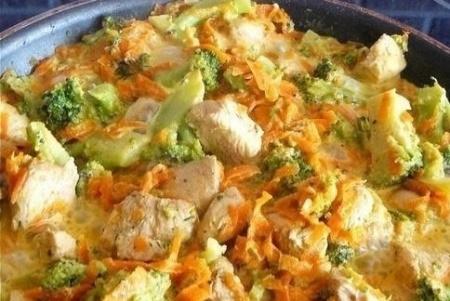 Рецепт - Курица с брокколи